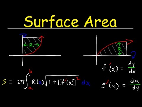 Surface Area of Revolution By Integration Explained, Calculu