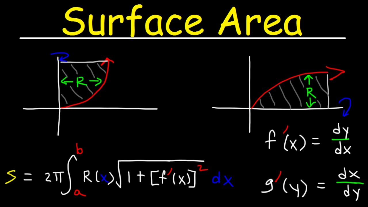 Surface area of revolution by integration explained calculus surface area of revolution by integration explained calculus problems integral formula examples ccuart Image collections