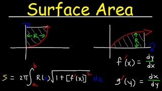 Surface Area of Revolution By Integration Explained, Calculus Problems, Integral Formula, Examples