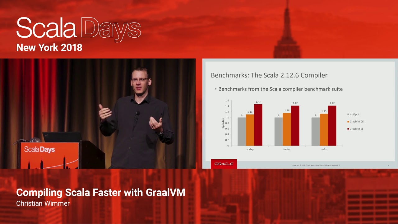 Compiling Scala Faster with GraalVM by Christian Wimmer
