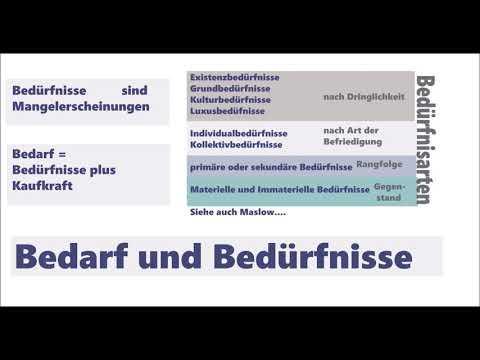 Das Geburtstagsproblem, Interessantes aus der Wahrscheinlichkeit, Matherätsel | Mathe by Daniel Jung from YouTube · Duration:  3 minutes 55 seconds