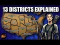 History of Panem: Origin Story (Hunger Games Explained)