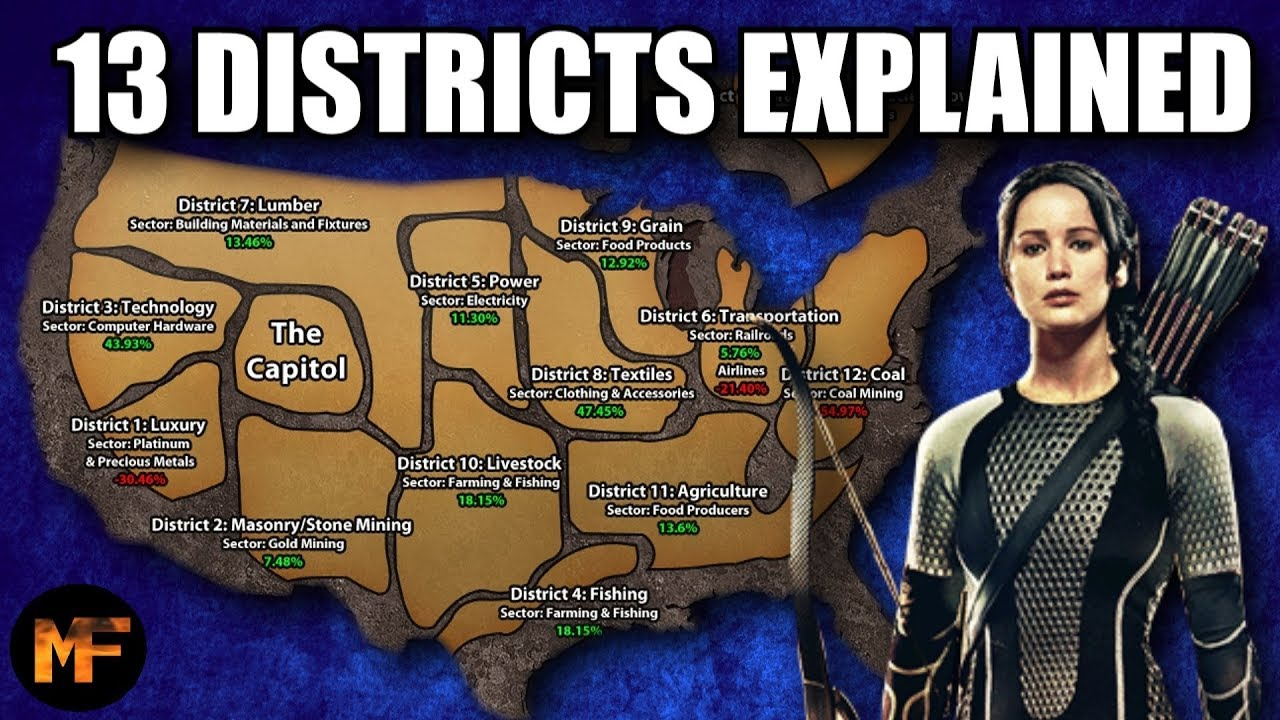 History of Panem: Origin Story (Hunger Games Explained)