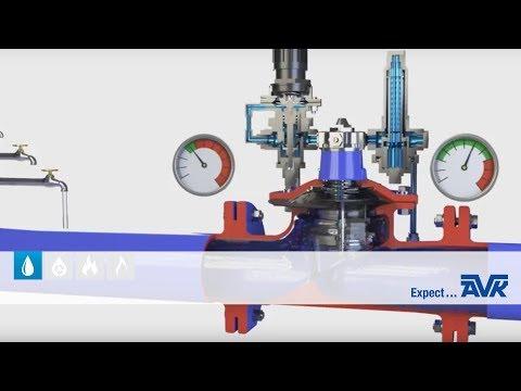How do pressure reducing valves from AVK function?