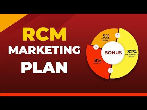 RCM marketing plan : Rcm मार्केटिंग प्लान  ( Rcm Business Marketing plan )