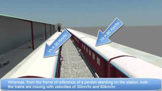 Relative Motion of Objects