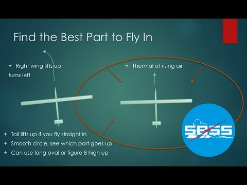 Finding Thermals for RC Sailplane Soaring