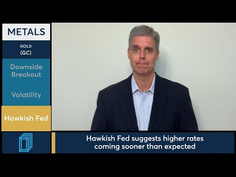 June 16 Metals Commentary: Todd Colvin