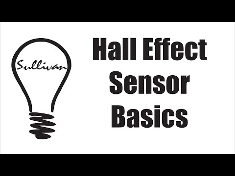 Essentials of Hall Effect Sensors