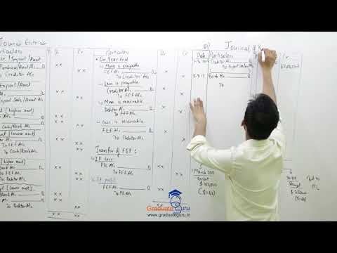 TYBCOM-Financial Accounts-Foreign Currency Transactions Concept Sums - Part1