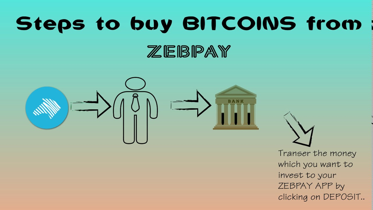 How to buy bitcoin in india using zebpay step by step youtube how to buy bitcoin in india using zebpay step by step ccuart Image collections