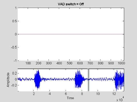 Voice Activity Detection using TDOA information