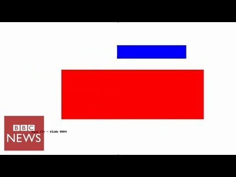 77k mysterious clips uploaded to YouTube - why? Click - BBC News
