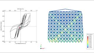 Analysis of a RC wall failing in shear under cyclic loading