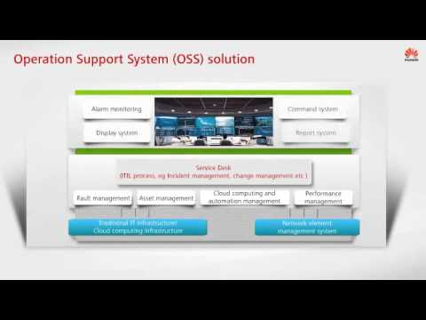 Huawei Networks Operation Center (NOC) Solution