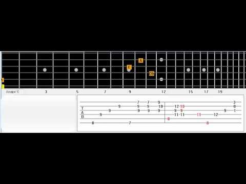 How to play Satisfaction - Rolling Stones - Tabs