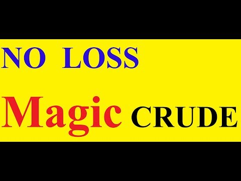 NEVER LOSS in CRUDE dam sure Intraday Automated Software English