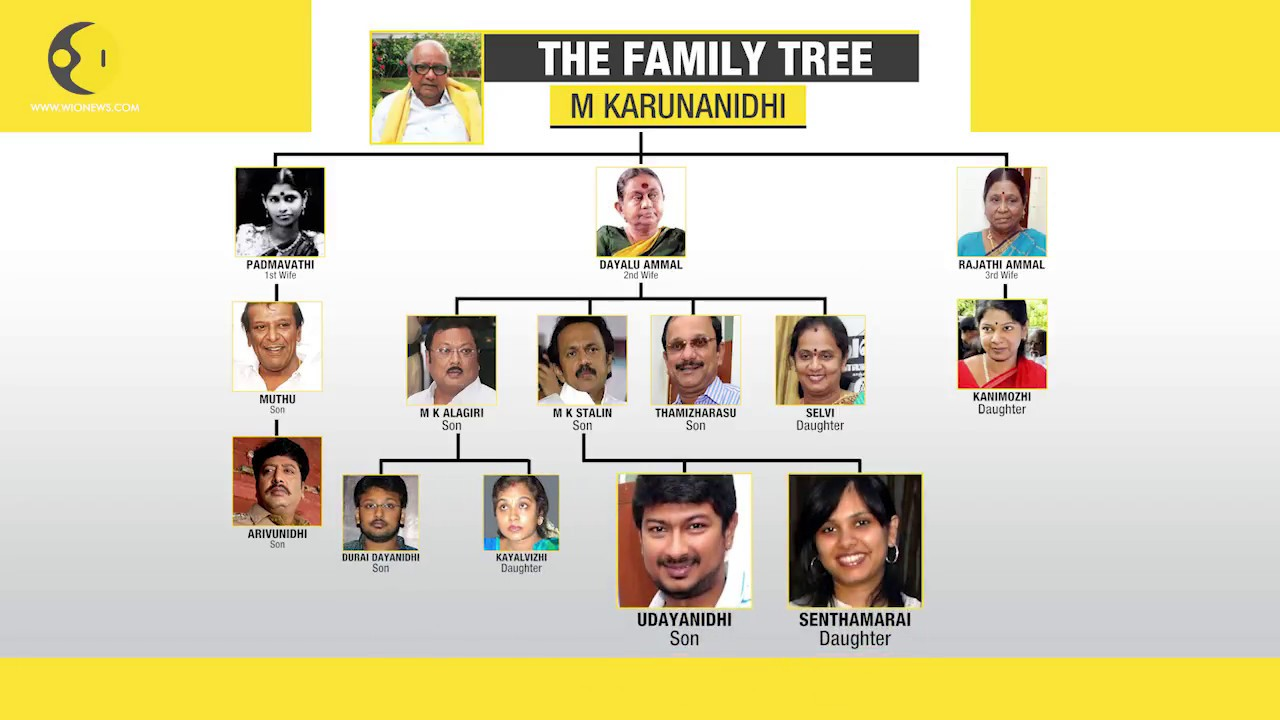 M Karunanidhi's family tree - YouTube