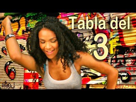 Canción de la tabla del 3 - Las Tablas de Multiplicar al Estilo Urbano - Videos Educativos #