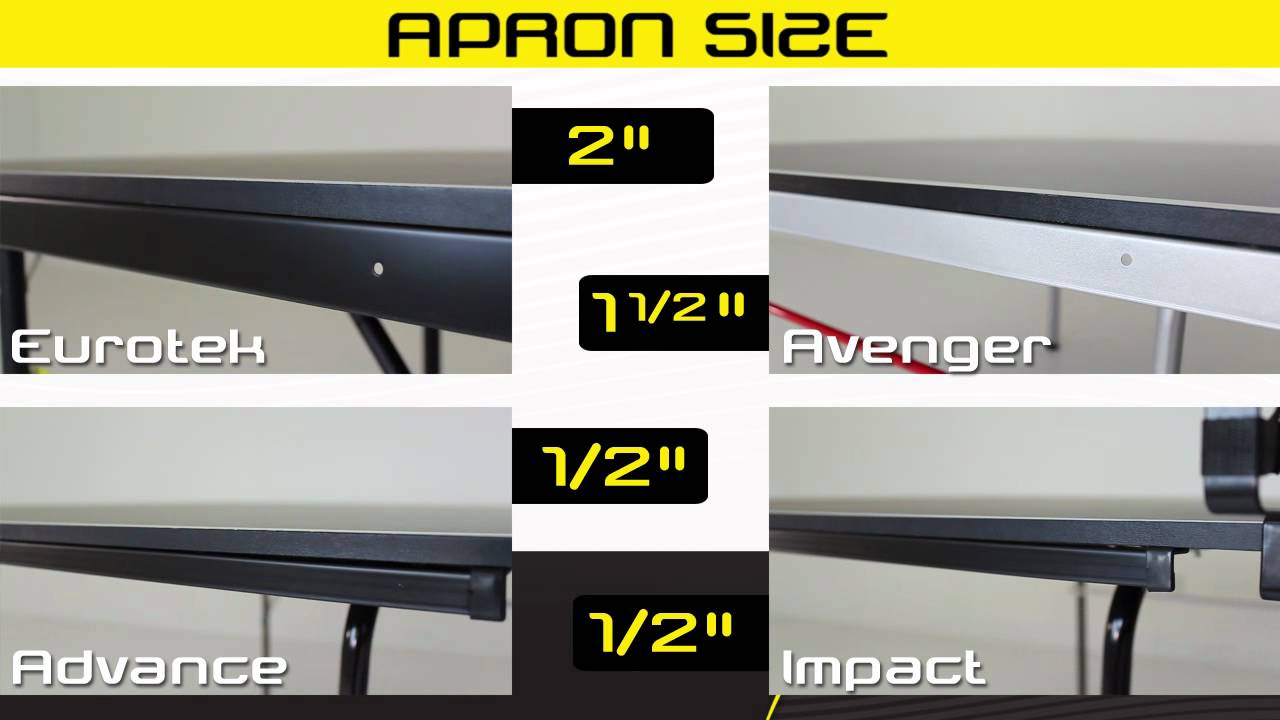 Superb Stiga Table Comparison   YouTube