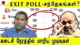 Exit poll - ஊடகங்களை மிரட்டியது யார் ? அதிர்ச்சி ரிப்போர்ட்