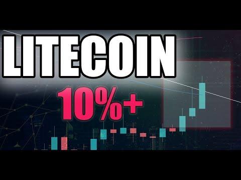 Litecoin BREAKS Resistance!