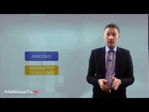 Business Process Management Myths