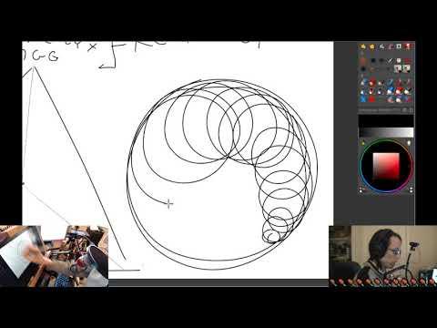 How to make progress as an artist