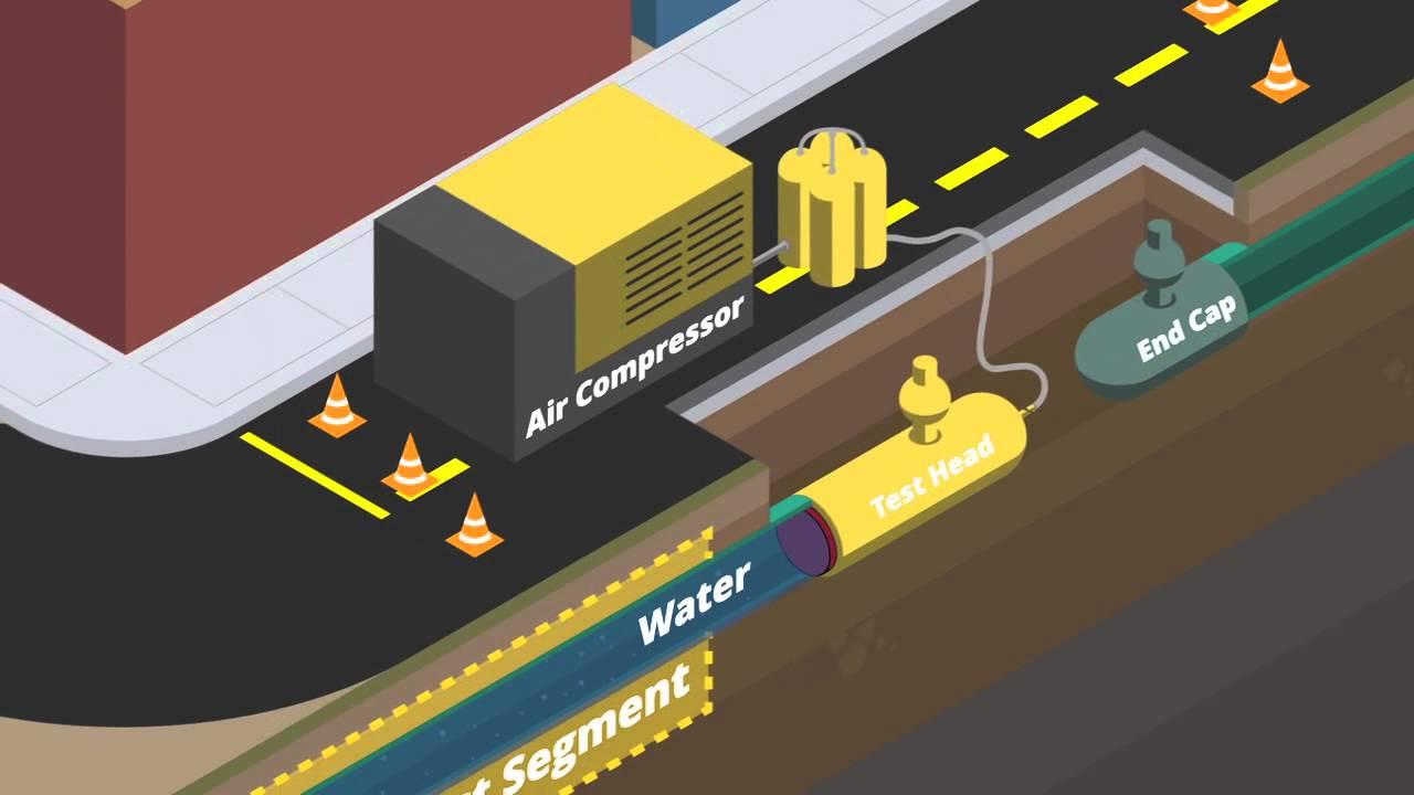 Pipeline Safety: Hydrostatic Pressure Testing – Short Version