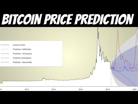 Bitcoin Price Prediction | Using Advanced Models (2018)