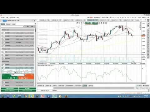 Forex Live Analysis Room show 624 + interview Scott Carney