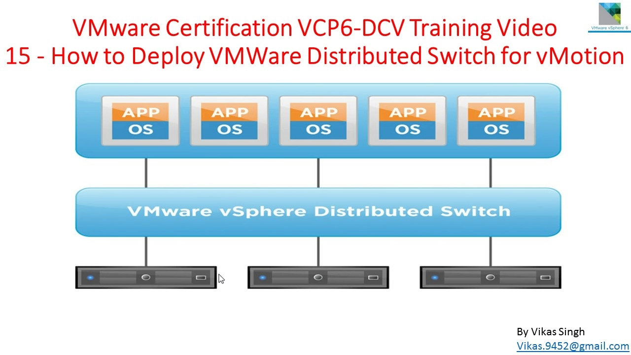 Vmware Certification Vcp6dcv Training 15 How To Deploy Vmware