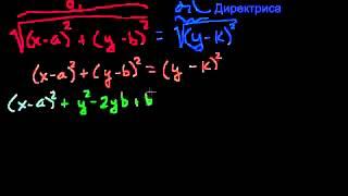 Фокус и директриса параболы 1