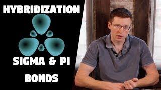 Hybridization, Sigma & Pi Bonds