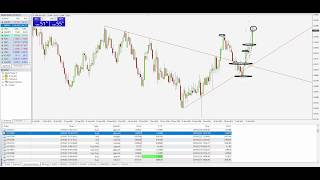 600+ Pips Trading GBP Pairs