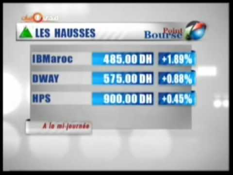 journal financier du 08/06/2010