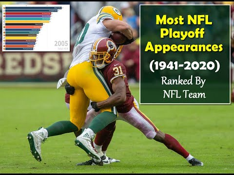 NFL Teams Ranked By Most Playoff Appearances (1943-2020)