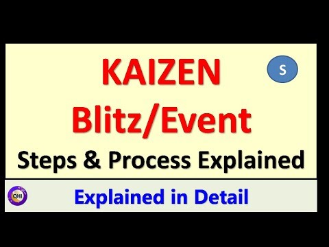 How to Run Successful KAIZEN Blitz/ Event Process