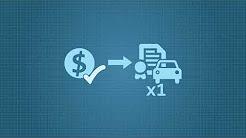 The Best Insurance Agency Websites!!