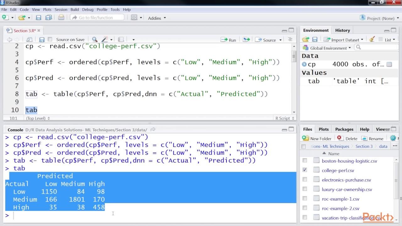 R Data Anlysis Solutn-Machine Learn Tech:Generat  Error/Classificatn-Confusion Matrice| packtpub com