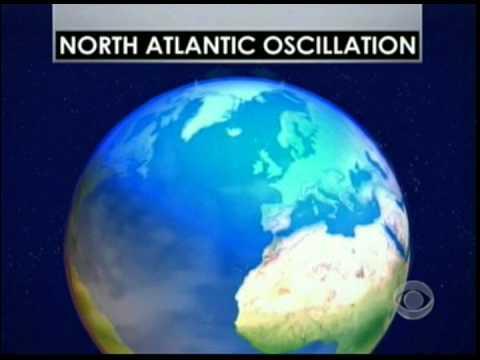 North Atlantic Oscillation - A 'new' climate change phenomenon
