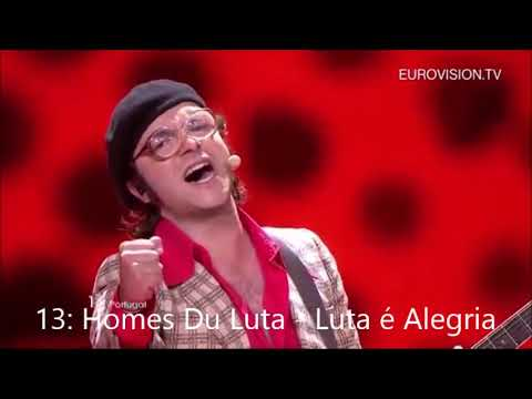 Eurovision 2000 - 2015: My top 20 most funny songs