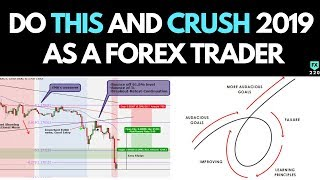 Do THIS and CRUSH 2019 as a Forex Trader (SECRET of a Billionaire Trader)
