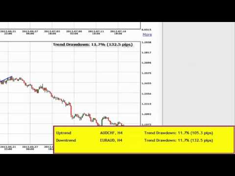 amazing-forex-tool-give-sure-consistent-profit-|-try-it-now