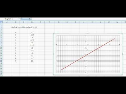 ligning i excel