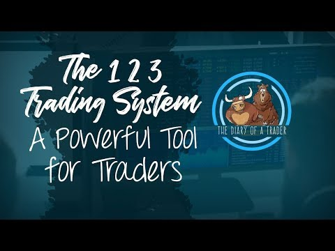 The 1 2 3 Trading System | The Diary of a Trader