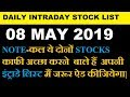 Daily Intraday Trading Stock List 08 MAY 2019 || INTRADAY TRADING || STOCKMARKETHACKS ||