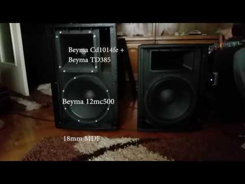 Beyma 12mc500 vs Eminence Kappa Pro 12A