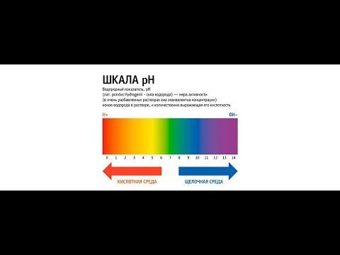 рН 5,5 - 6,0 лучший уровень кислотности для опрыскивания