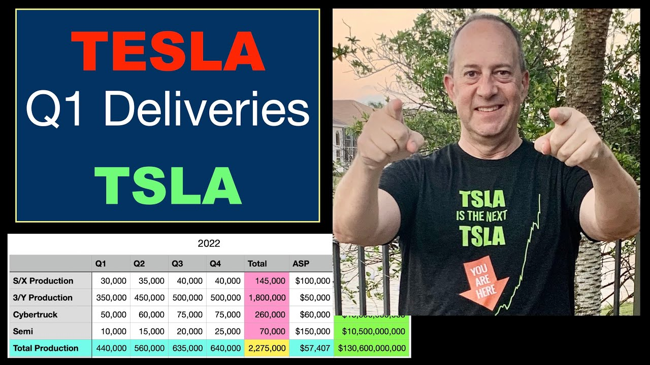 Super TESLA Q1 Deliveries Boost TSLA Stock